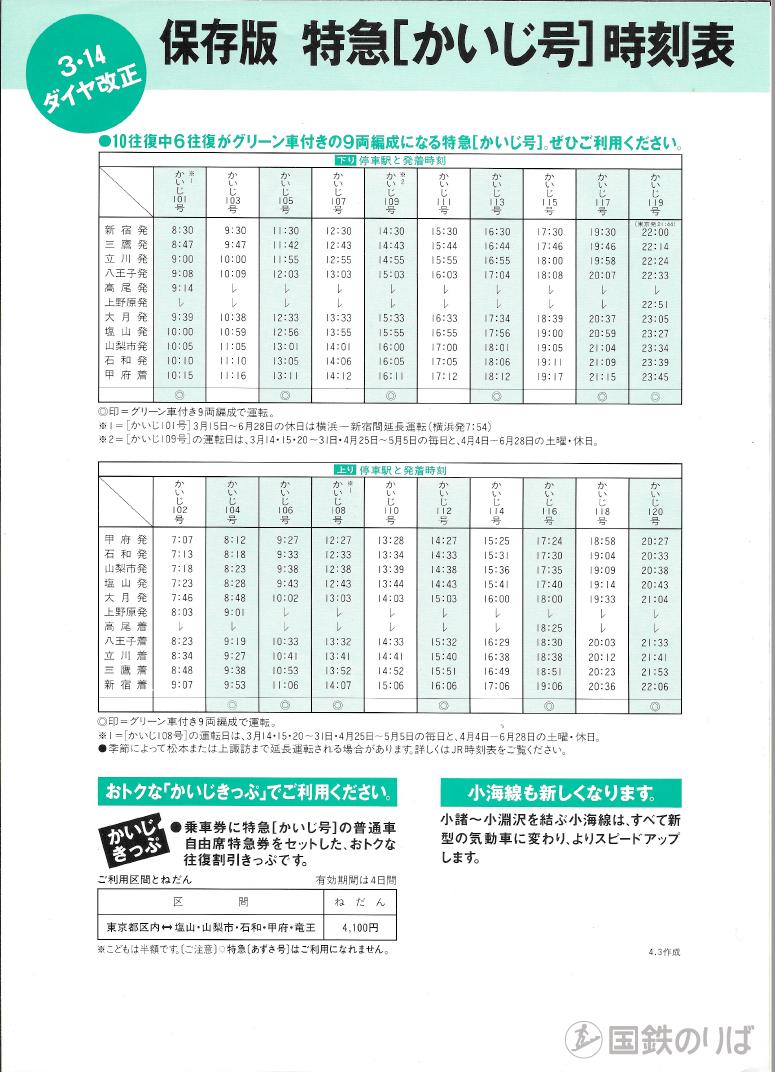 1992年3月14日ダイヤ改正パンフレット「特急かいじ号編成増強」